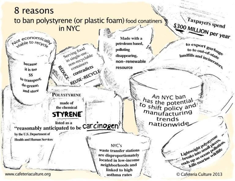 styrofoam NYC ban